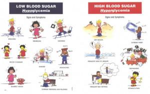 full issue diabetes mellitus youtube diabetes animation 2010