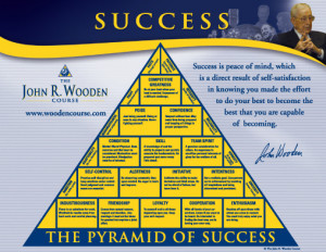 John R. Wooden was the most successful coach of all time! He knew how ...