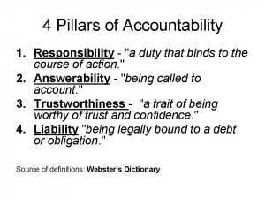 Definitionof ACCOUNTABILITY (M erriam-Webster Dictionary):