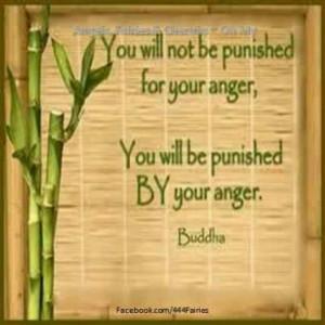 Buddha quote on Anger Buddhism