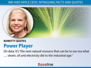 Rometty Quotes: Power Player