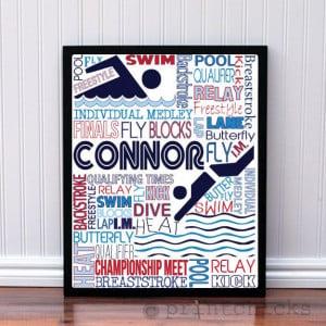Competitive Swim Poster - Personalized Boys Swim Decor - Swim Team ...