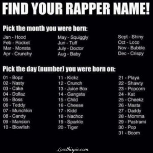 Find Your Rapper Name