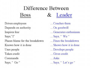 ... Topic Views : 14629 Post subject: Difference Between Boss & Leader