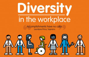 Diversity in The Workplace Quotes Diversity at Workplace