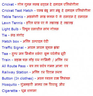 SHUDH HINDI MEANING OF SOME COMMON ENGLISH WORDS