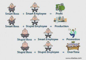 Boss and Employee