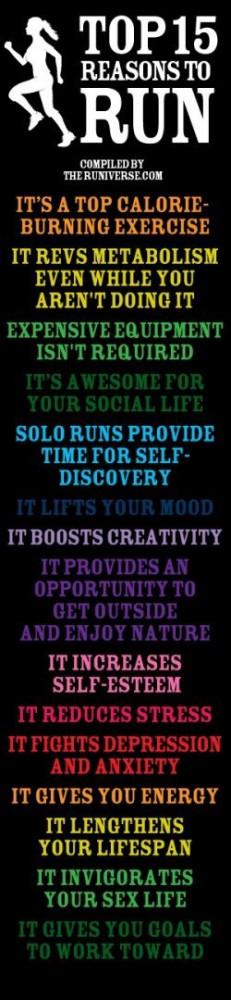 Good Running Motivational Quotes :) Top15 I need to start running. Ill ...