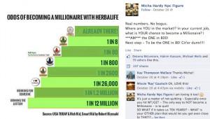 Just what *are* your odds in Herbalife? (With bonus Kiyosaki debunking ...