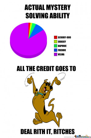 scooby doo meme source http memecenter com fun 1524313 scooby doo ...