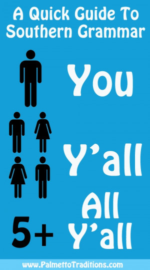 quick guide to southern grammar. #southern #yall #funny