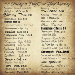 ... Blessings to Pray Over Your Marriage - Debbie McDaniel Christian Blog