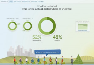 Income Inequality Exists...But It Doesn't Have To