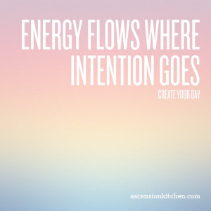 Setting an intention: steps