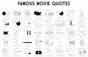 Famous Movie Quotes in 20 Interesting and Funny Infographics