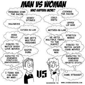 Man Vs Woman ( Argument)