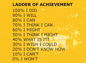 Sports Psychology: Ladder of Achievement
