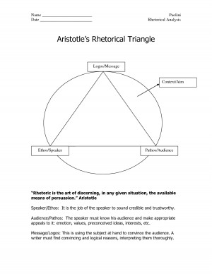 Aristotle's Rhetorical Triangle