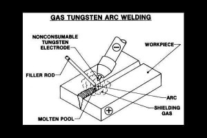 Welding Quotes And Jokes http://www.pic2fly.com/Welding+Quotes+And ...