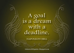 Inspirational Quotes about Goal Setting