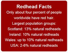 Redhead facts More