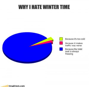 WHY I HATE WINTER TIME