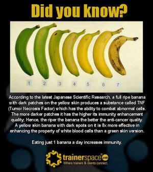 banana ,Health benefits of banana ;Fruits,healthy food,living,health ...