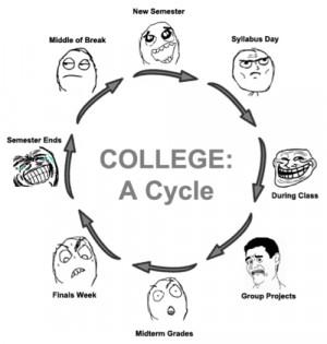 College Freshman Meme – I got a job