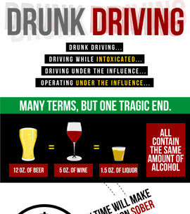 Funny Drinking And Driving Slogans