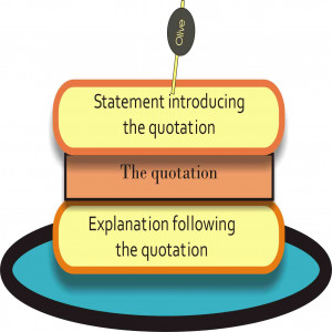 Quote Sandwich: How to include a quote, paraphrase, or summary to your ...