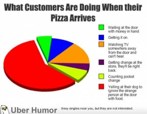 Pizza Funny Quotes Timeline Coverjpg Picture