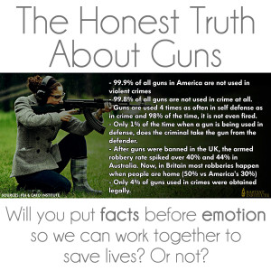 Gun Quotes Gun honesty. reply