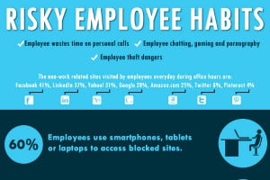 19-Habits-that-Require-an-Employee-Warning-Notice.jpg