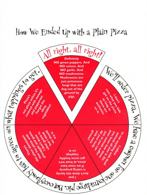 ... poem a pizza poem she said the poem unraveled so school of poetry