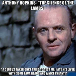 The Edge Anthony Hopkins Quotes