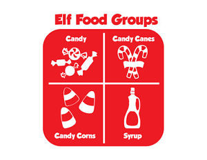 Food-Groups-Funny-Cute-Christmas-T-shirt-Holiday-Party-Gag-Gift-Movie ...