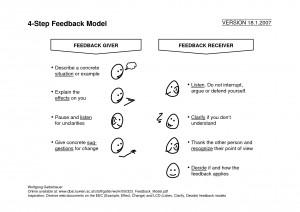 giving and receiving feedback activities giving and receiving feedback ...
