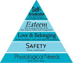 ... famous humanistic psychologist who believed in the concept of self