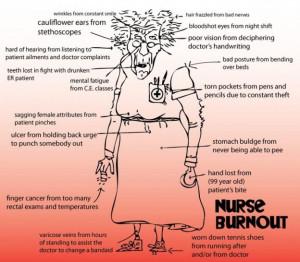 Nurse burnout consequences...