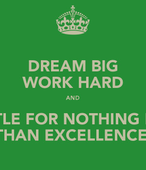 Work Hard Dream Big Wallpaper