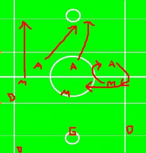 this is one of our set clear plays. it works pretty well for the exact ...