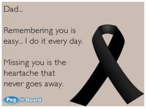 Sympathy ecard: Dad... Remembering you is easy... I do it every day ...