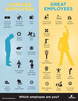 Average Employees vs Great Employees #hrthatworks #business # ...
