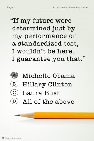 Quotes About Standardized Testing