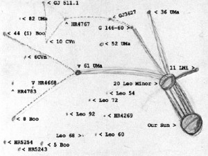 Betty Hill Star Map