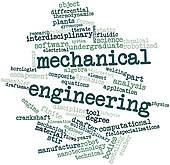 Showing Gallery For Mechanical Engineering Quotes Wallpapers