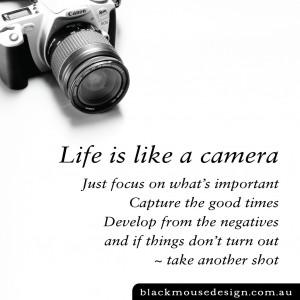 Camera Quotes Quotes