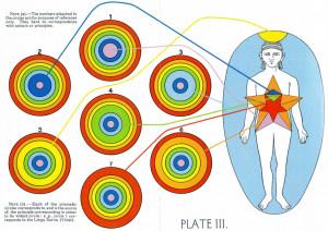 ... blavatsky more theosophy more religion and spirituality blavatsky c w