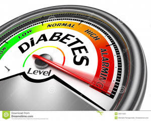 Diabetes conceptual meter, isolated on white background.