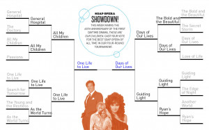Here's how the tournament bracket looked (click here to see a larger ...